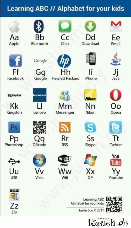 Das neue Alphabet