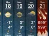 Das apokalyptische Wetter